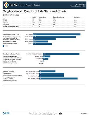 Comprehensive Property Report Sample (Page 27)