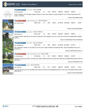 Market Activity Report Sample (Page 6)