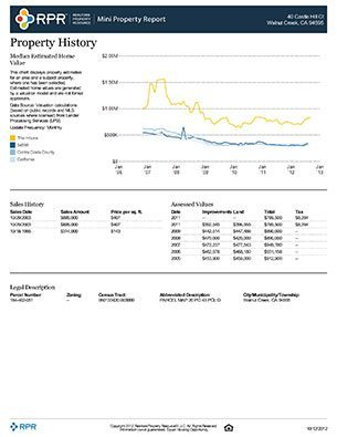 Property Snapshot Sample (Page 7)